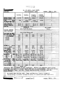 PBY-1 Catalina Performance Data - 22 January 1943