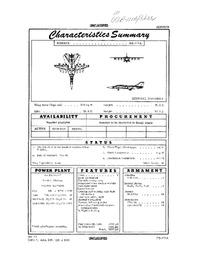 3317 FB-111A Aardvark Characteristics Summary - January 1976