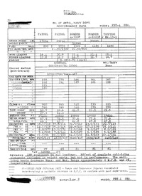 PBY-4 Catalina Performance Data - 22 January 1943